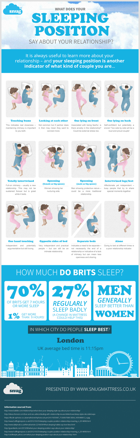 Sleeping Positions Guide to Relationships | Infographics | Scoop.it