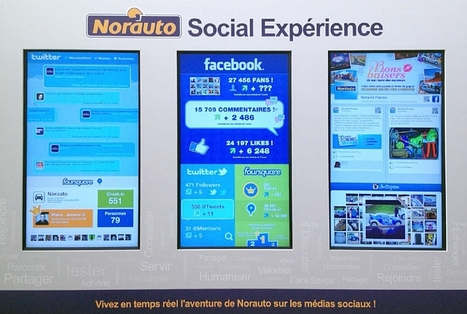 Norauto propose la 'Norauto Social Expérience' | WEBOLUTION! | Scoop.it