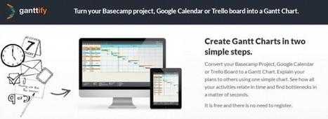 Ganttify convierte tu Google Calendar en un diagrama de Gantt | Educacion, ecologia y TIC | Scoop.it