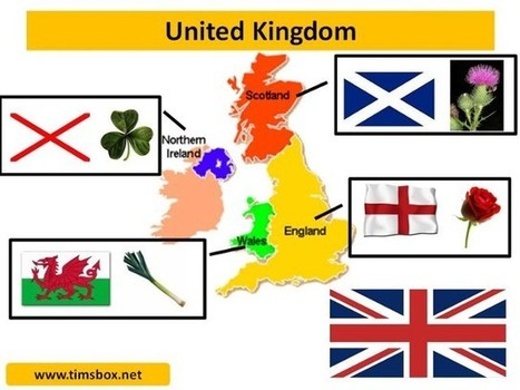 Image Interactive UNITED KINGDOM | Teaching English ESL - Ressources anglais -timsbox | Scoop.it