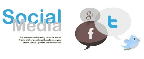 Digital Marketing Agency Orlando | Best SEO Services Orlando | Scoop.it