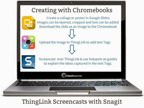 Chromebook Creation: Slides, ThingLink, & Snagit | My K-12 Ed Tech Edition | Scoop.it
