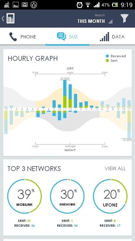 Intelligent Statistics Android App - Digital PK   Digital Information Resource   Scoop.it
