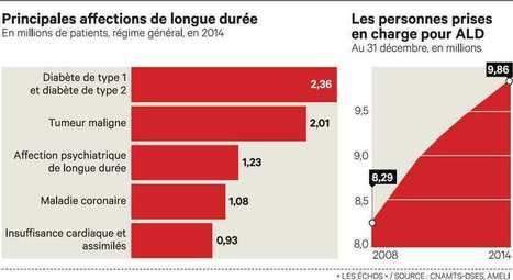 La France compte 10millions de malades de longue durée | Actu'santé | Scoop.it