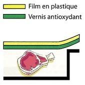 Du vernis pour conserver les aliments. - agro-media.fr | innovation | Scoop.it