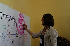 Colleen Stevenson graphic recording, facilitation and custom wall charts | Nonprofit Capacity Building and Training | Scoop.it
