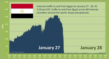 Egypt Shut Down Its Net With a Series of Phone Calls | Threat Level | Wired.com | The P2P Daily | Scoop.it