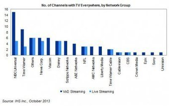 TV Everywhere Is Exploding In The US | Public Relations & Social Media Insight | Scoop.it