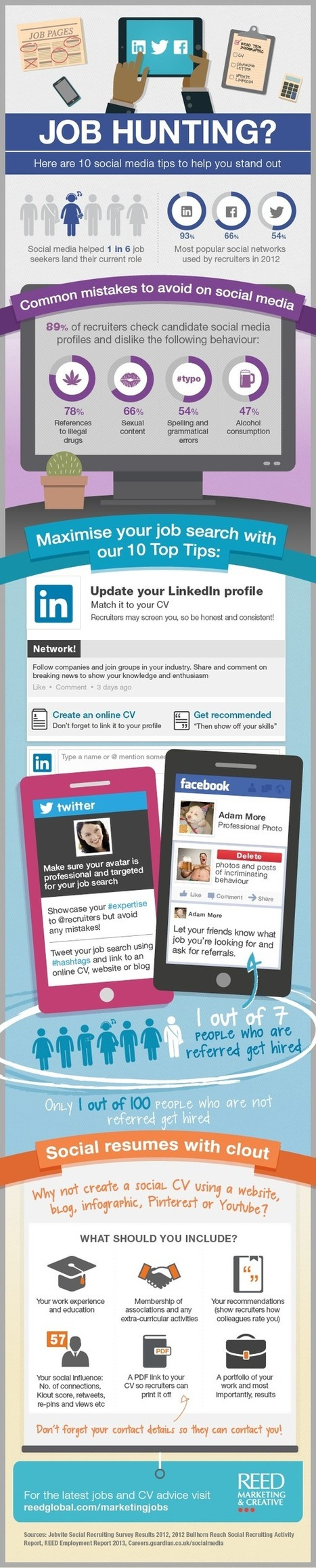 How to Find a Job Using Social Media - 10 Tips [INFOGRAPHIC] | Job Search Strategies | Scoop.it