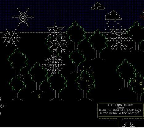 ASCII-visualization of the current weather. Weatherspectby...   ASCII Art   Scoop.it