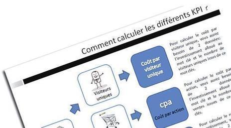 Optimisation des Objets dans Vos Emails et Optimisation de Votre Stratégie Search (livre blanc) | WebZine E-Commerce &  E-Marketing - Alexandre Kuhn | Scoop.it