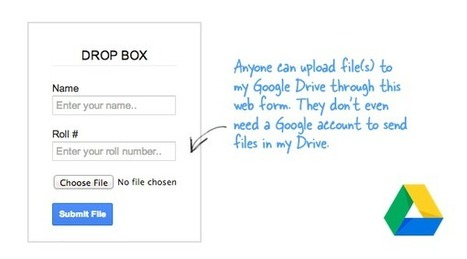 How to Receive Files in your Google Drive from Anyone | Education Technology - theory & practice | Scoop.it