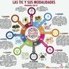 E-learning, Moodle y la web 2.0