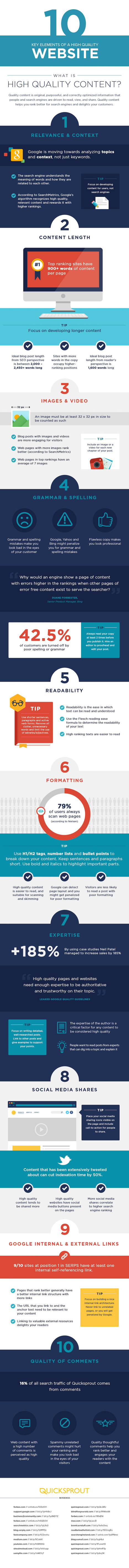 The 10 Key Elements of a High Quality Website | INFOGRAPHICS | Scoop.it