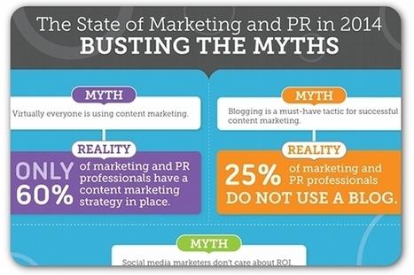 Content marketing gaining ground in PR and marketing fields | B2B Marketing and PR | Scoop.it