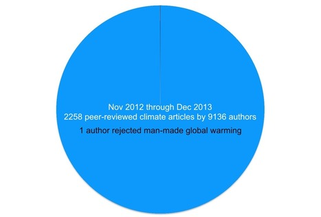 Infographic: Scientists Who Doubt Human-Caused Climate Change | Climate change challenges | Scoop.it