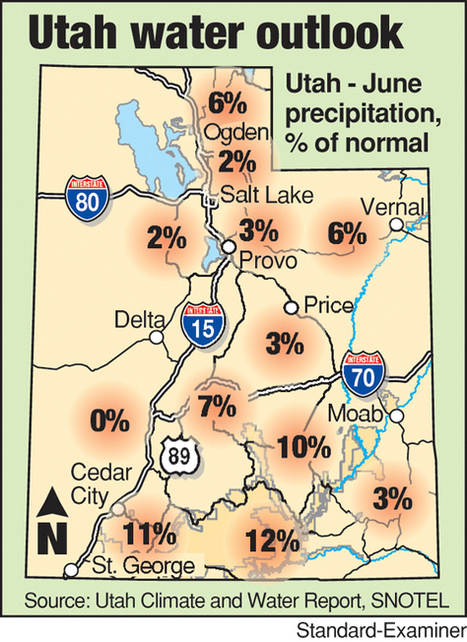 Utah nearing worst water levels in decade; future looks drier, dire | Water Conservation for Lawn and Landscape | Scoop.it