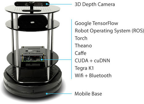Autonomous Deep Learning Robot Features Nvidia Jetson TK1 Board, a 3D Camera, and More | Embedded Systems News | Scoop.it