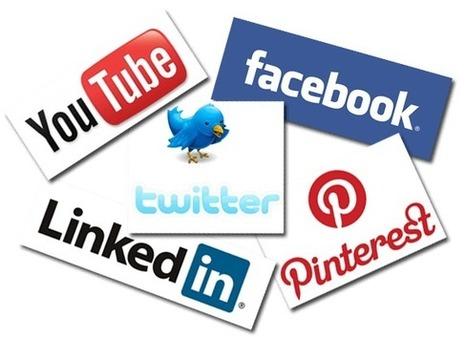 Thảo luận về Profile Social trong SEO - Tạp chí SEO | Phá thai an toàn | Scoop.it