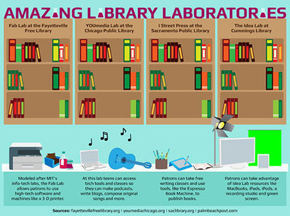 10 Most Amazing Library Laboratories | OEDb | Open Workshop on Information Literacy | Scoop.it