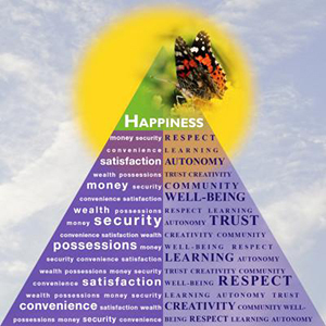 Maslow 2.0: A New and Improved Recipe for Happiness | Radical Compassion | Scoop.it