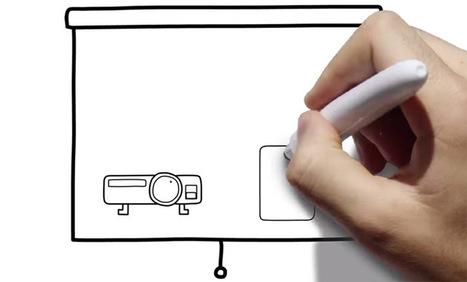 5 geniales herramientas para crear presentaciones online│@bitelia | Herramientas TIC para el aula | Scoop.it