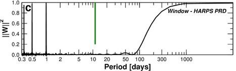 Une exoplanète (habitable ?) autour de Proxima du Centaure | C@fé des Sciences | Scoop.it