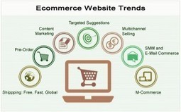 E-commerce Web Design Trends | Responsive eCommerce Web Design Dallas, TX | Scoop.it