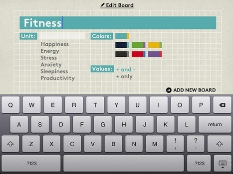 mem:o – The Easy Way To Visualize Everyday Data | iPad.AppStorm | Quantified Self Technology | Scoop.it