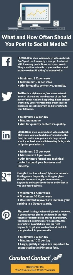 What and How Often Should You Post to Twitter, Pinterest, GooglePlus<br/>View a&hellip;   Work From Home   Scoop.it