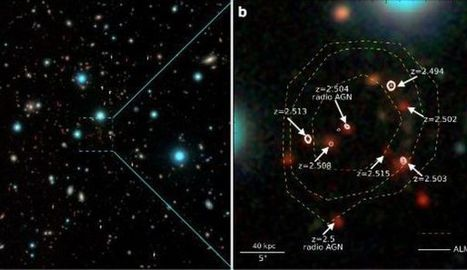 Le plus vieil amas de galaxies jamais découvert pose 1001 questions | Beyond the cave wall | Scoop.it