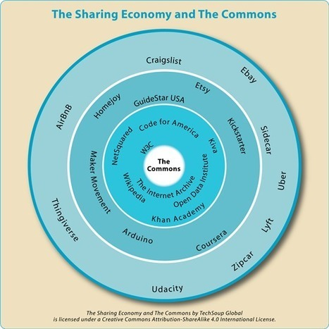 Nonprofits Imagine a Better Sharing Economy - The TechSoup Blog - Community - TechSoup | Sharing Economy | Scoop.it
