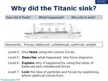 Why did the Titanic sink? | scotsPHYSICS | Scoop.it