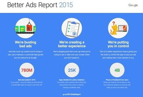 780 Millions de publicités Adwords bloquées par Google en 2015   Veille : Référencement Payant SEA   Scoop.it