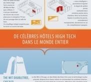 Ou trouver les hôtels les plus High Tech dans le monde? (infographie) | La domotique au service des entreprises | Scoop.it