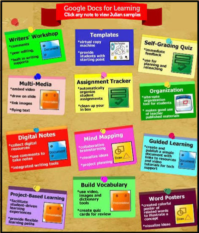 Great Ways to Use Google Docs - Presented Visually ~ Cool Tools for 21st Century Learners | TEFL Stuff: All Good Things | Scoop.it