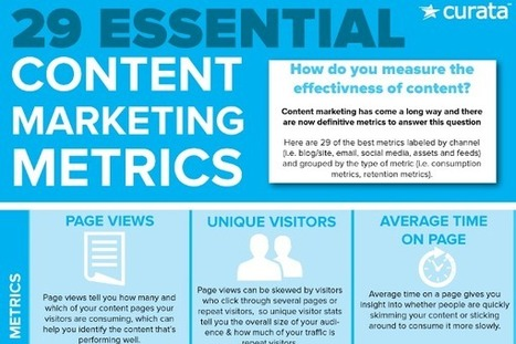 29 metrics for content marketers | Content Marketing | Scoop.it