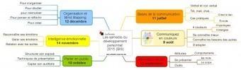 Reprise des samedis du développement personnel ! | Activités Authentis Formations | Scoop.it