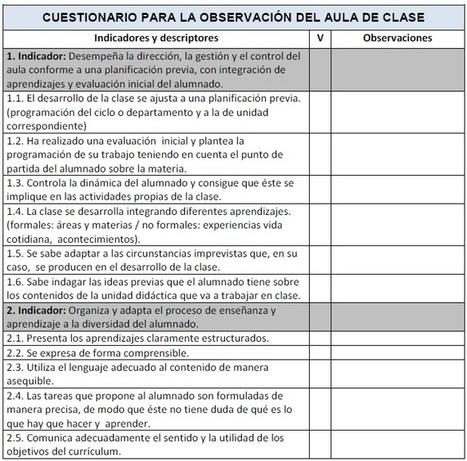 La cooperación del profesorado en la evaluación del proceso de enseñanza | EvaluAcción | Educación y currículo | Scoop.it
