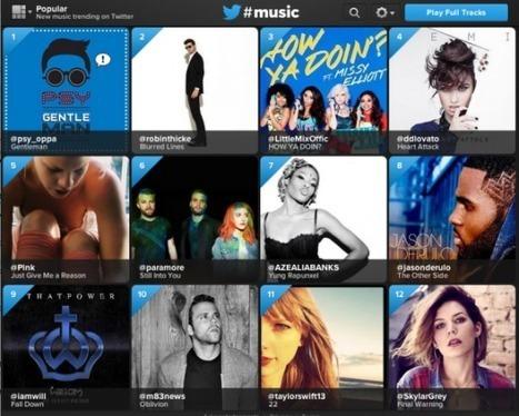 Twitter Music : pourquoi Twitter lance-t-il son service d'écoute et de partage de musique ? - MediasSociaux.fr | Réseaux sociaux | Scoop.it
