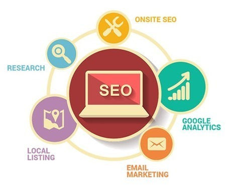 SEO services in Dubai | Apartments on rent | Scoop.it