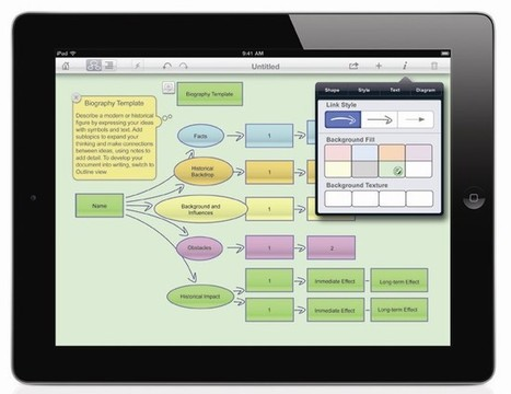 Inspiration Maps for iPad | Cartes mentales et heuristiques | Scoop.it