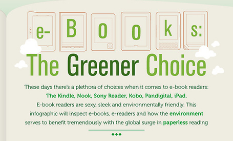 INFOGRAFIK: Die Vorteile von Ebook-Readern | KlonBlog | E-Book @ School | Scoop.it