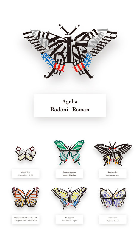 Unique Butterfly Species Created with Typography - My Modern Metropolis | Le It e Amo ✪ | Scoop.it
