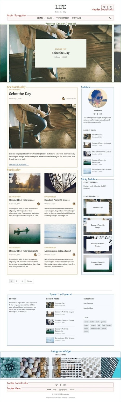 LIFE un Thème WordPress Simple et Efficace - Yes We Blog !   Freewares   Scoop.it