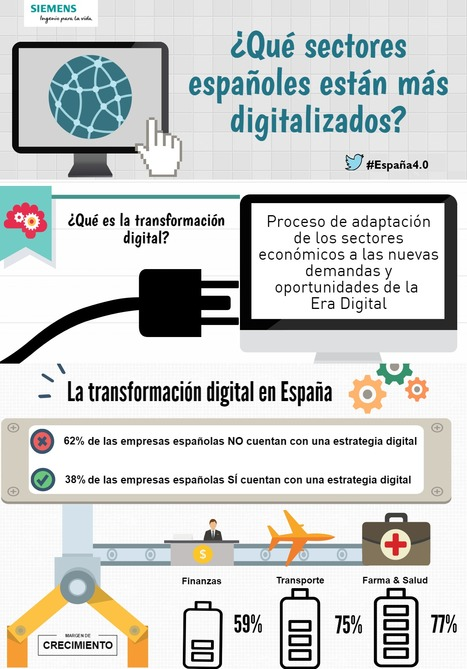 Espa&ntilde;a 4.0: <br/>el reto de la transformaci&oacute;n digital de la econom&iacute;a | The French (wireless) Connection | Scoop.it