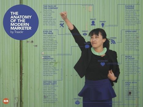 [Infographie] Anatomie du marketeur moderne par Traackr, le Marketing de l'Influence | Time to Learn | Scoop.it