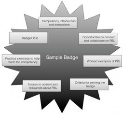 Digital Badges as Curricular Building Blocks | Etale - Life in the ... | Learning Badges | Scoop.it