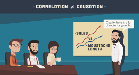 Why SEOs Need to Care About Correlation as Much (or More) than Causation | Everything Marketing You Can Think Of | Scoop.it