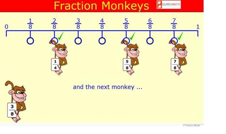 iPad App available - see www.NumeracyApps.co.uk | sjm fractions | Scoop.it